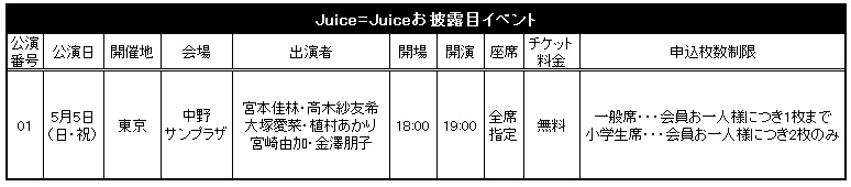 Juice=Juice - First Fanclub Event