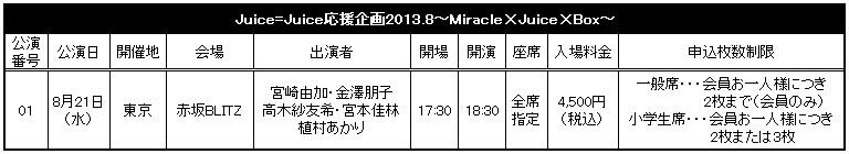 Juice=Juice - Fanclub Event