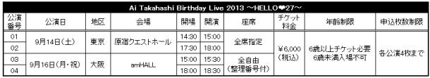 Takahashi Ai - Birthday Lives
