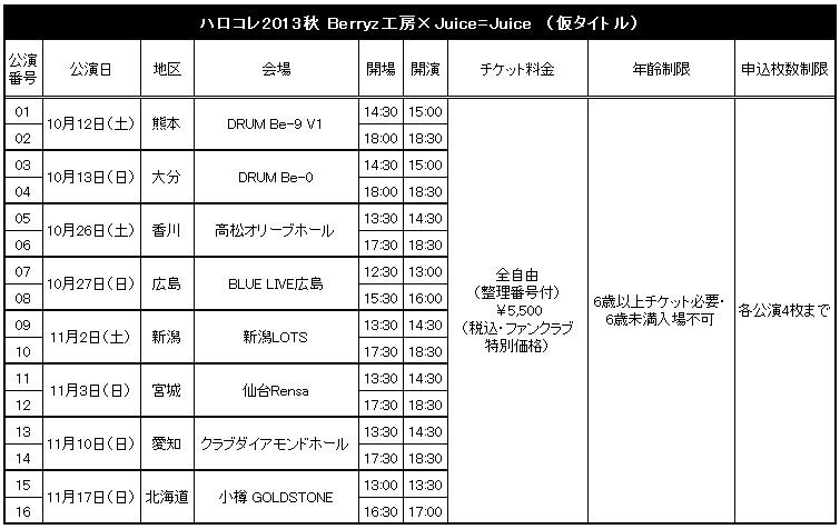 Berryz Kobo & Juice=Juice - Joint Tour