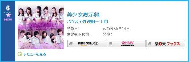 Bishoujo Mokushiroku - Oricon First Week