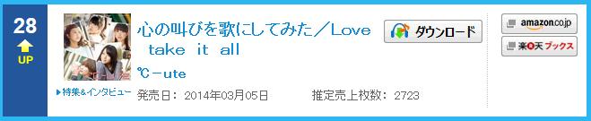 Kokoro no Sakebi wo Uta ni Shitemita Love Take It All – Oricon Third Week