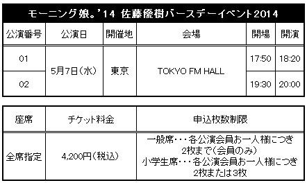 Sato Masaki birthday event announced