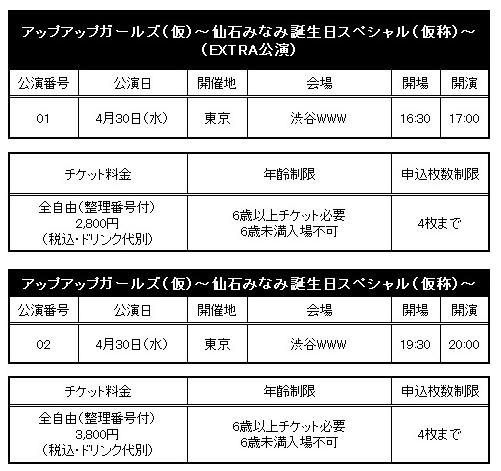 Sengoku Minami to hold birthday live