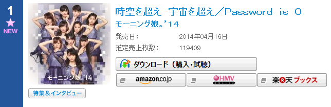 「Toki wo Koe Sora wo Koe Password is 0 – Oricon First Week