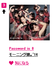 Password is 0