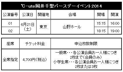 Okai Chisato to hold birthday fanclub event