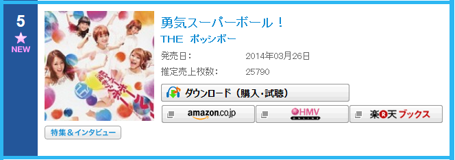 Oricon The possible