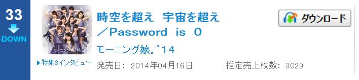 Oricon Third Week
